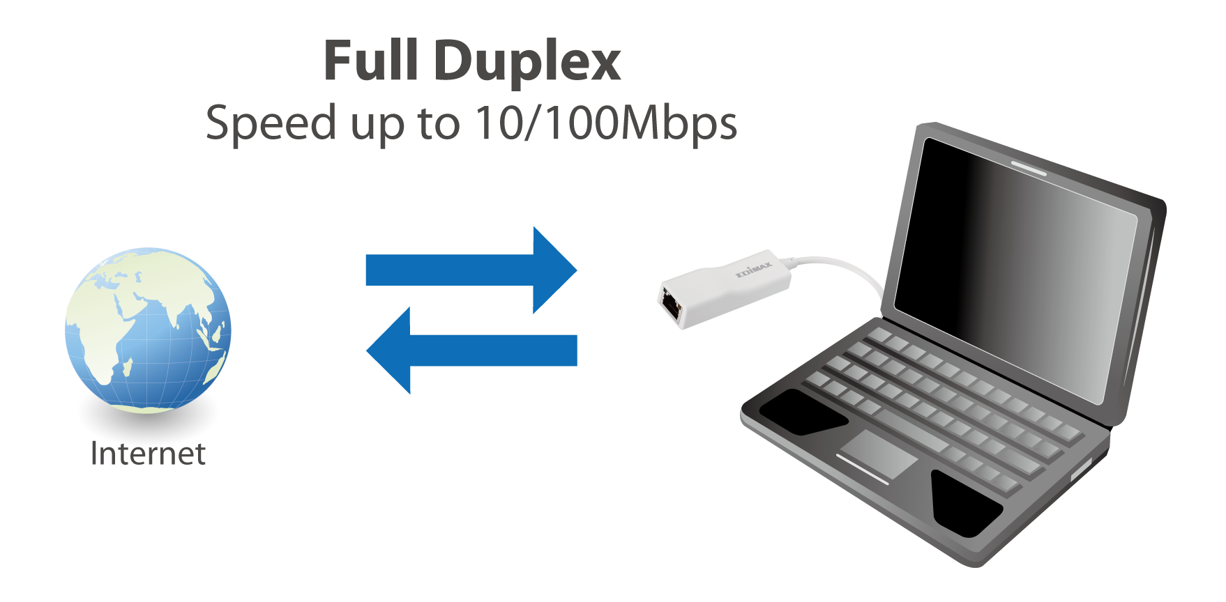 ethernet duplex and network Lan 101: networking basics this is because it normally runs in full-duplex 10 gigabit ethernet is a high-speed networking standard that incorporates many.