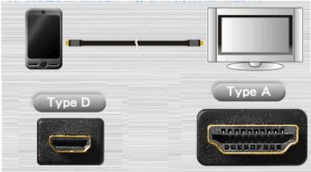 hdmi cable for mobile phone price in pakistan