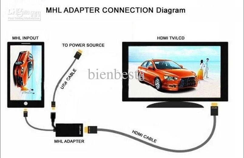 I Have No Signal Cable : Mhl micro usb to hdmi tv av cable adapter pin hdtv for