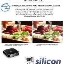 Silicon Android Smart Tv Box X96 Quad Core 2g+16g - Black